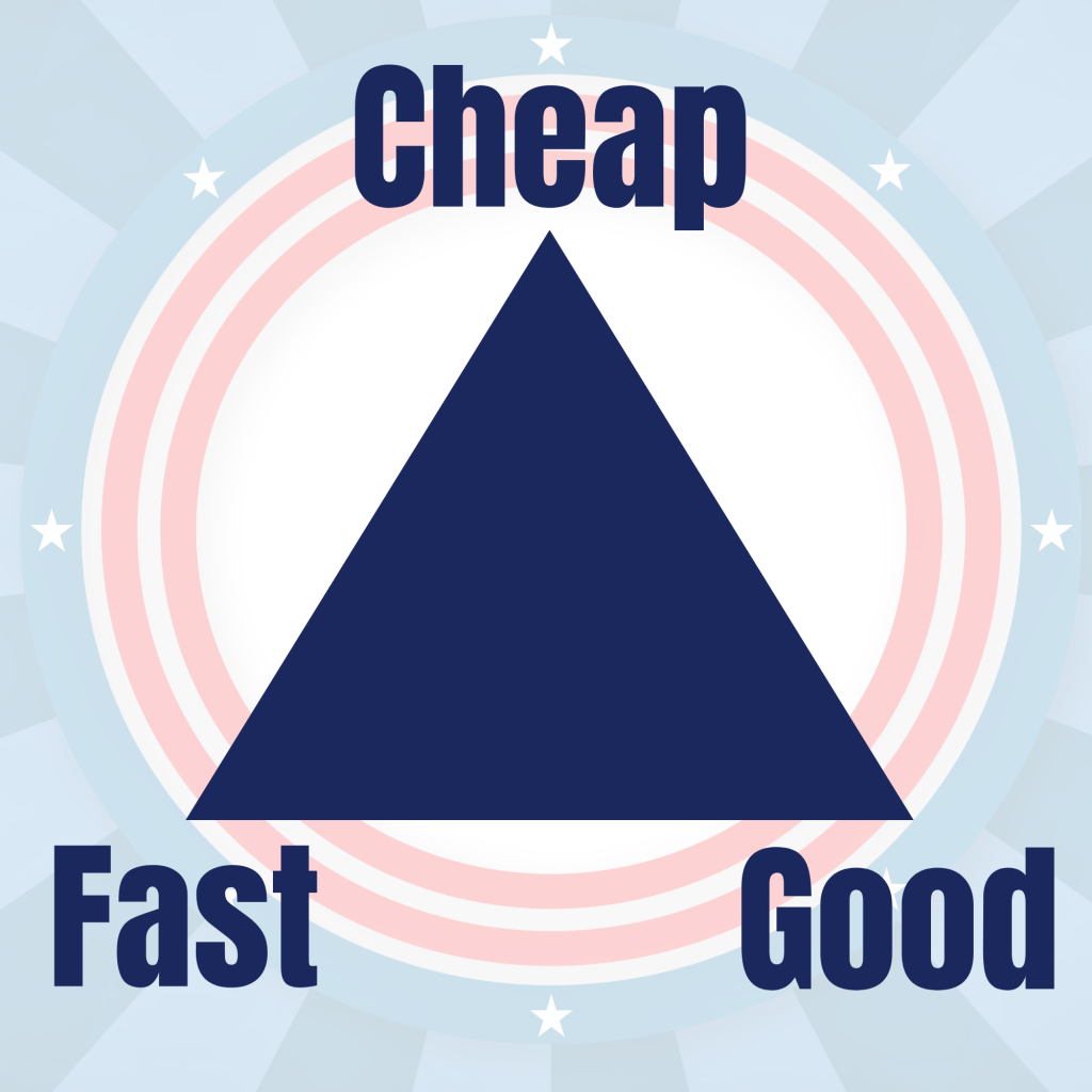 Cheap - Fast - Good triangle